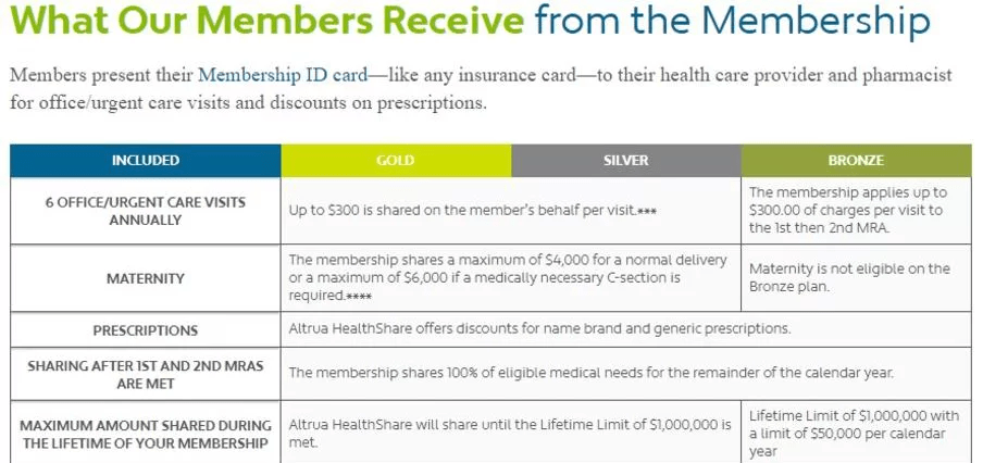 An overview of our membership benefits