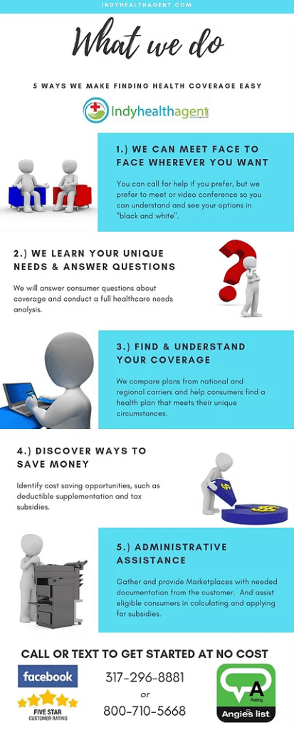 An infographic sharing what you can expect when talking with a health insurance agent at our agency