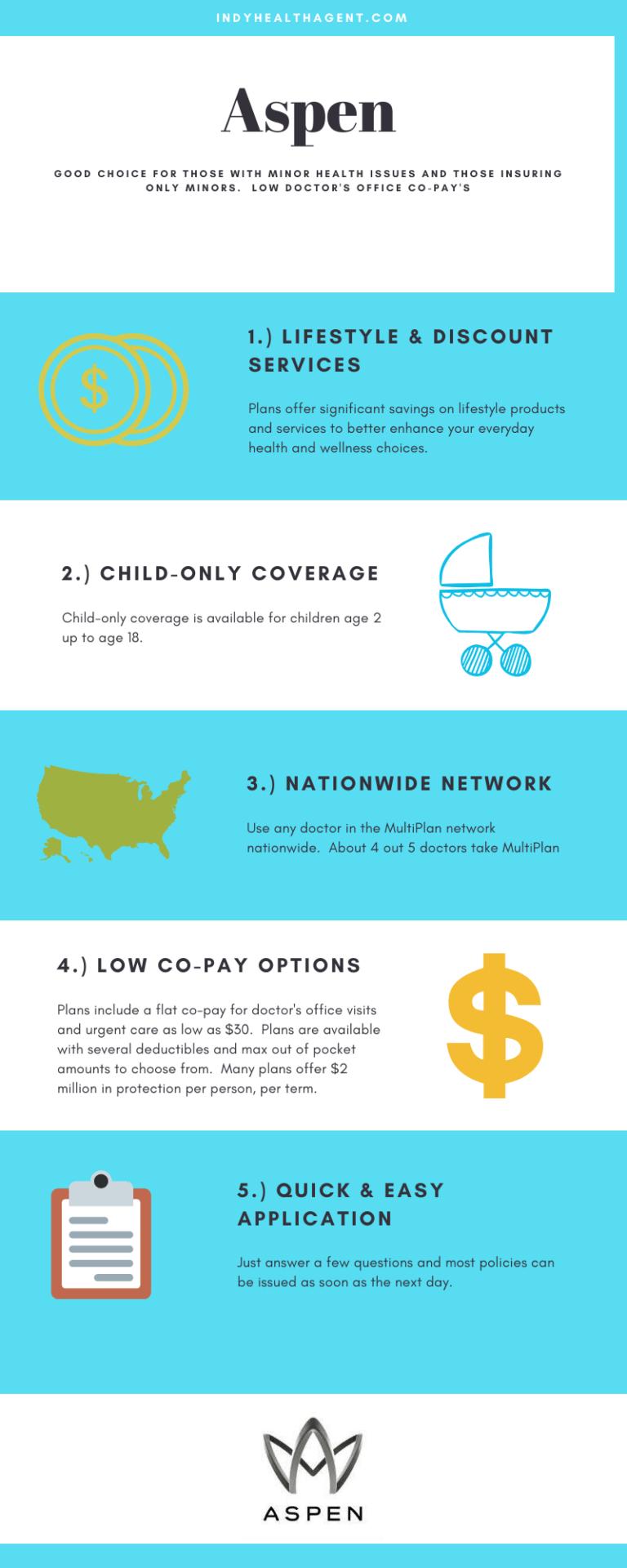 Aspen Health Insurance Information